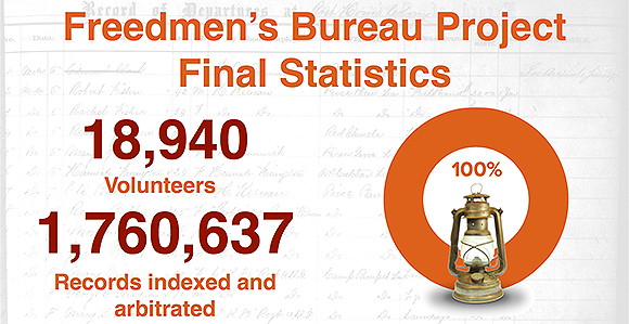 Completed freedmen s bureau project indexed nearly 2 for Bureau records