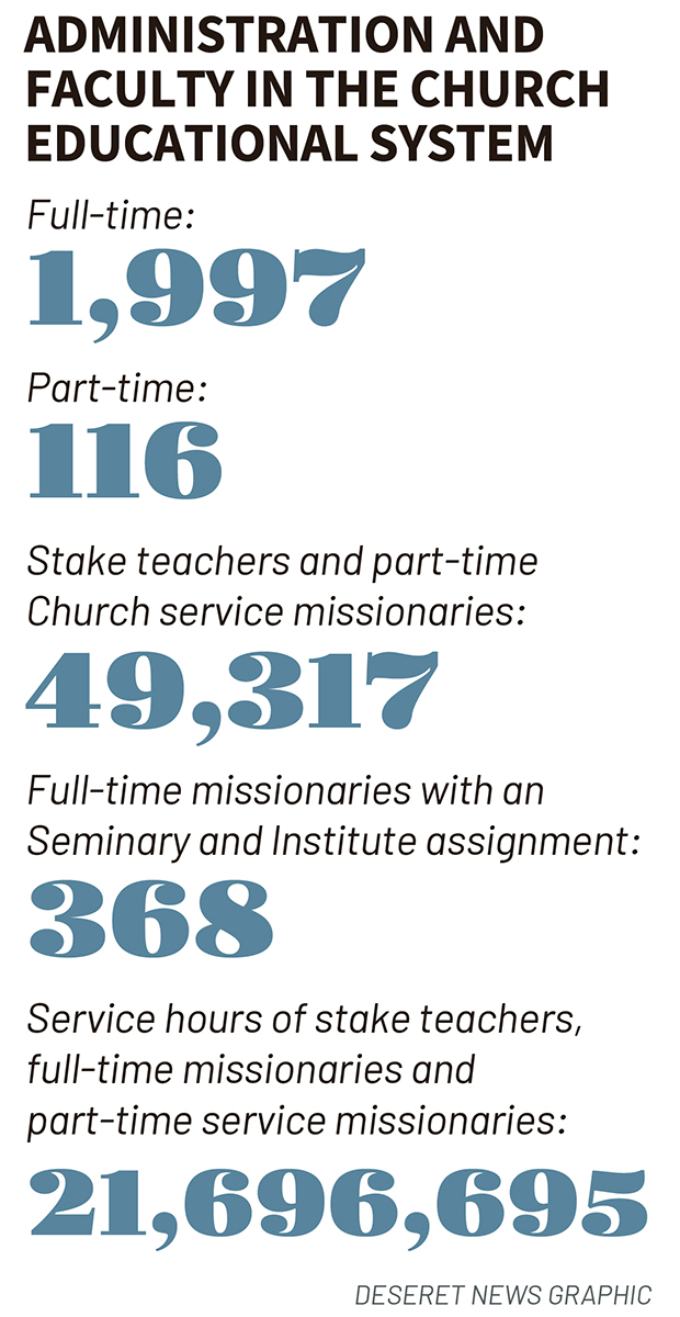 Updated Seminary Curriculum Invites Students to Seek