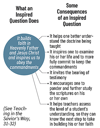 How Can We Help Our Youth Teach in the Savior's Way