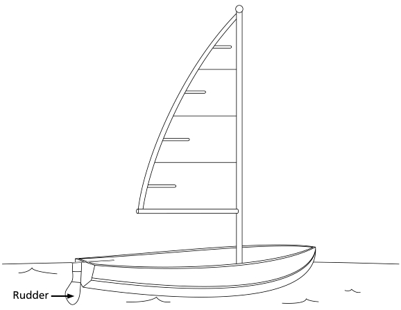 Drawing of a sail boat with the rudder labeled.