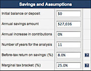 figure 3, savings calculator