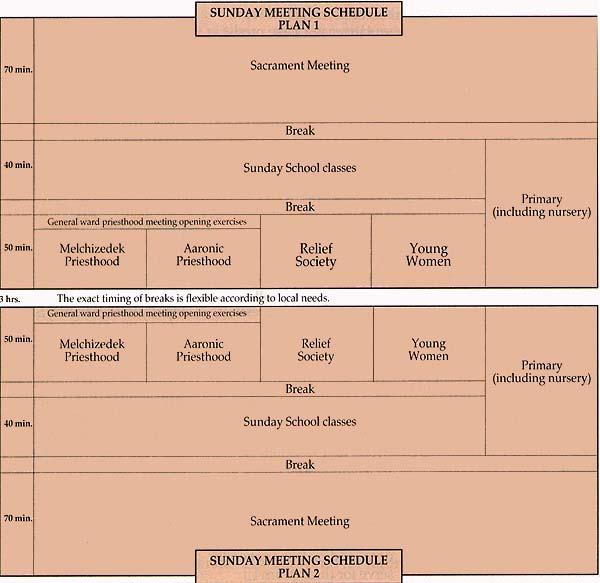 Sunday Meeting Schedule