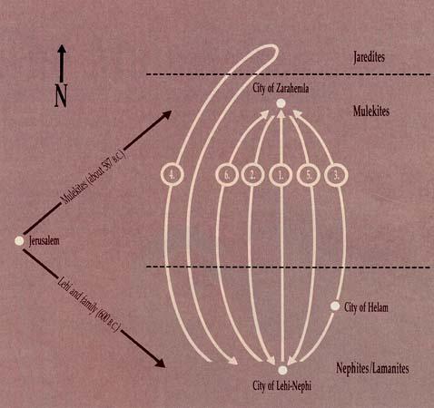 Relative geographical locations of the Jaredite, Mulekite, and Nephite/Lamanite civilizations