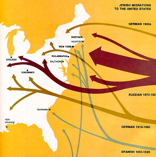 Jewish Migrations to the United States