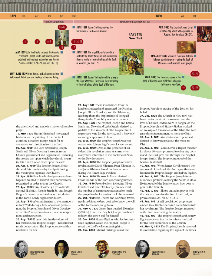 Doctrine and Covenants Times at a Glance