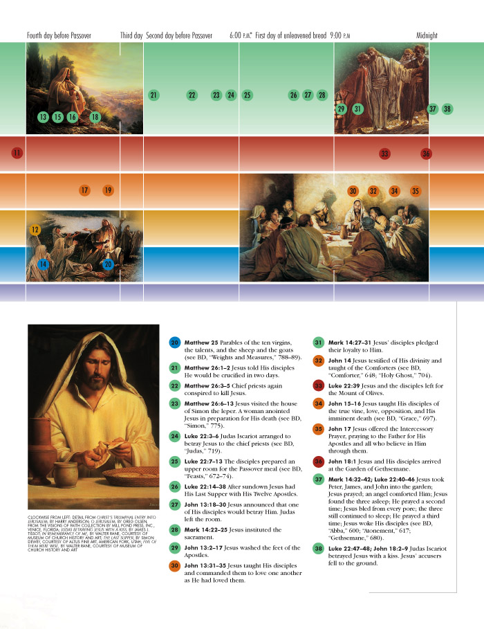 New Testament Times at a Glance, part 2, page 2
