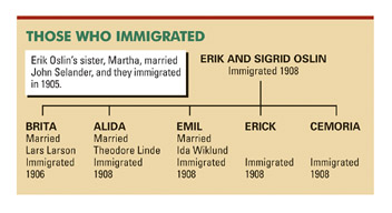 Those Who Immigrated