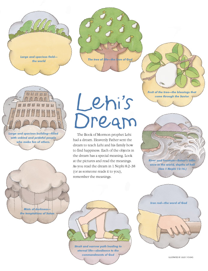 Lehi's dream