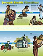 Joseph Smith timeline, left page