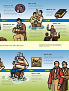 Joseph Smith timeline, right page