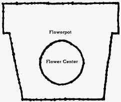 Trace flowerpot