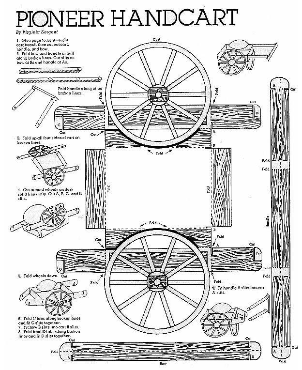 Similiar Pioneer Handcart Clip Art Keywords