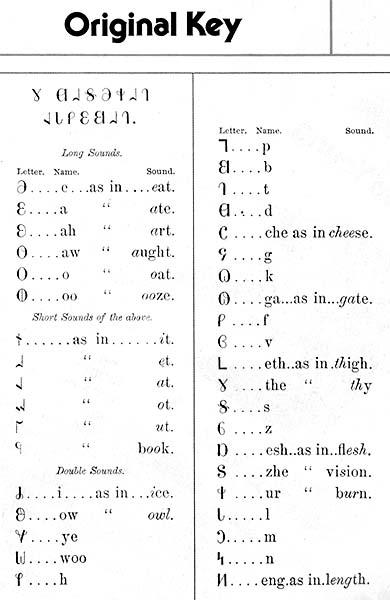 Deseret alphabet