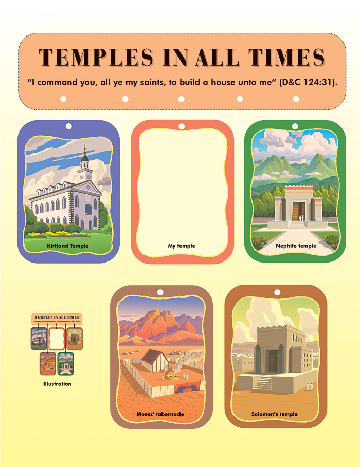 Temples mobile