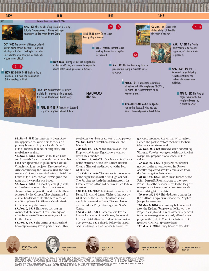 Doctrine and Covenants Times at a Glance, part 2, page 4