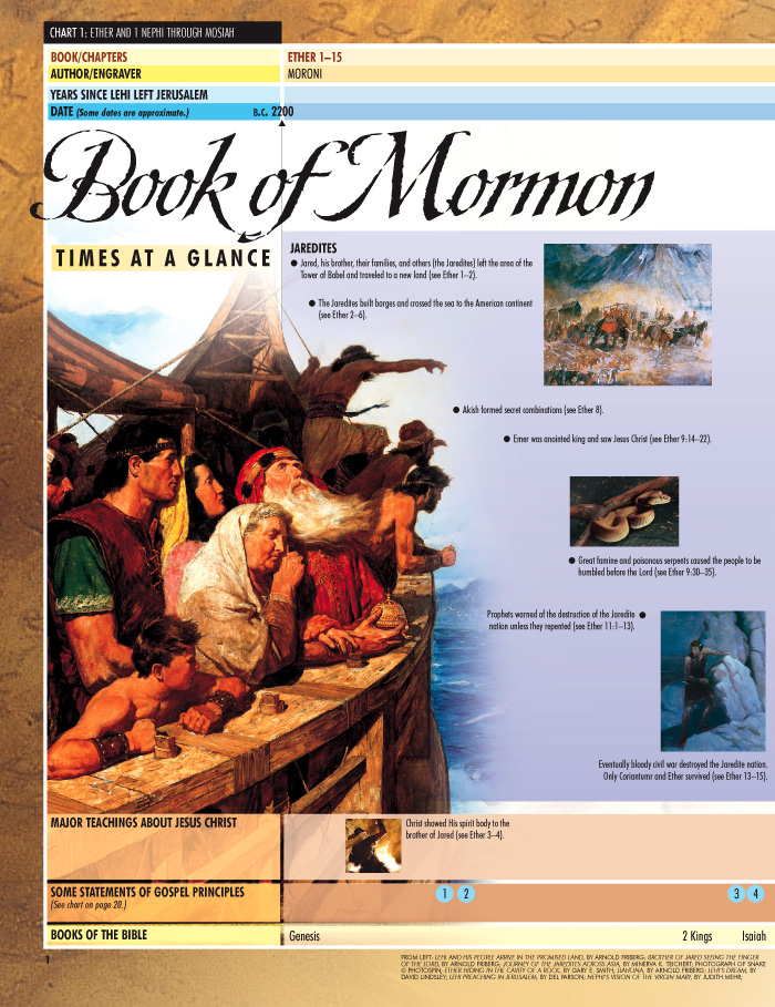 Book of Mormon Paintings
