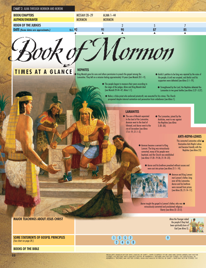 Book of Mormon Times at a Glance