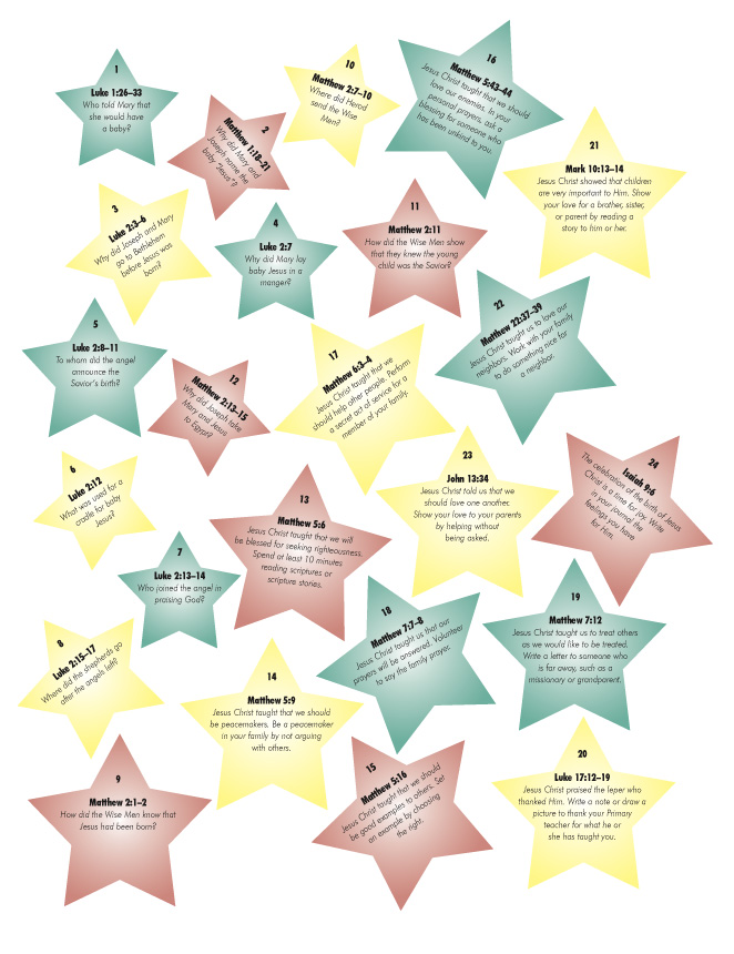 Stars about Jesus