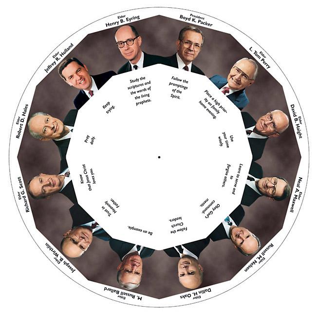 Apostle wheel