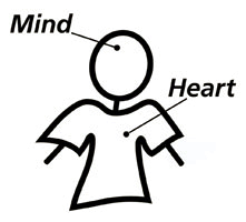 mind and heart diagram