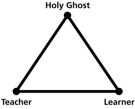 doctrine and covenants teacher manual
