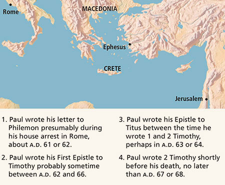 summary of epistle to titus or the letter of saint paul to titus A summary of the letter of paul to the romans colossians, 1 and 2 thessalonians, 1 and 2 timothy, titus in his letter to the romans, paul identifies his.
