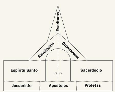 Dibujo Iglesia Ninos