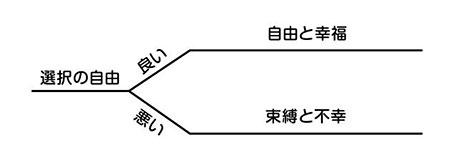 agency chart