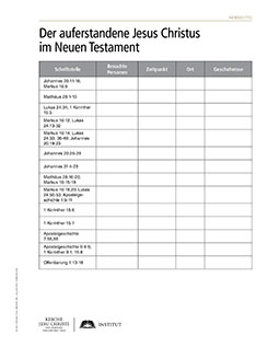 handout, New Testament Appearances of the Resurrected Jesus Christ