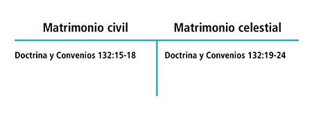 doctrina y convenios manual para el maestro