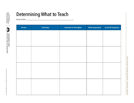 handout, Determining What to Teach