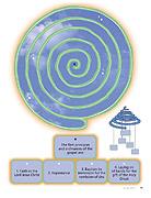 mobile spiral