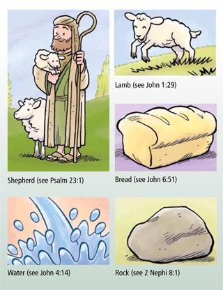 symbols of Christ