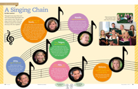 A Singing Chain