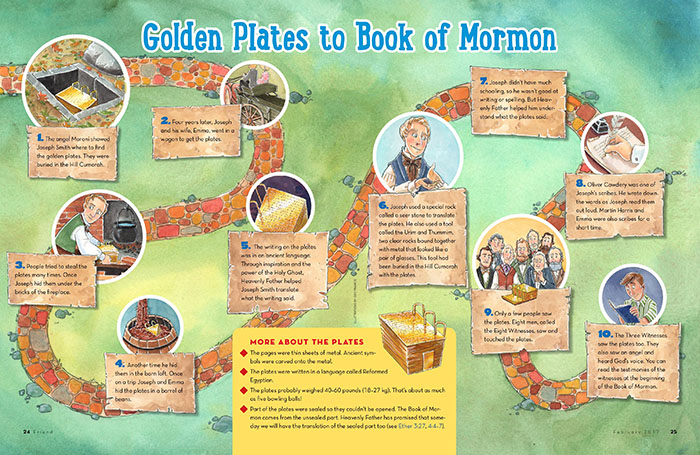 Golden Plates to Book of Mormon