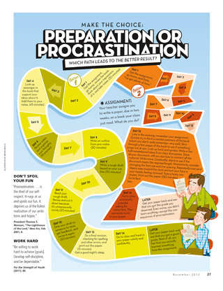 preparation or procrastination