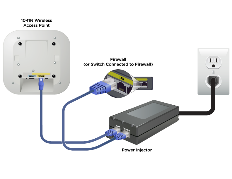 Setting Up 1041N and 702i Wireless Access Points