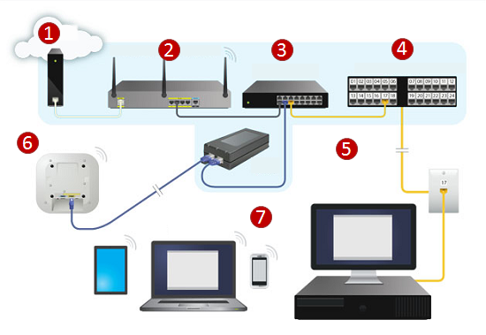 Networking Overview on networking computer diagram, telecommunications diagram, networking switch diagram, networking tools, networking engineering diagram, networking system,
